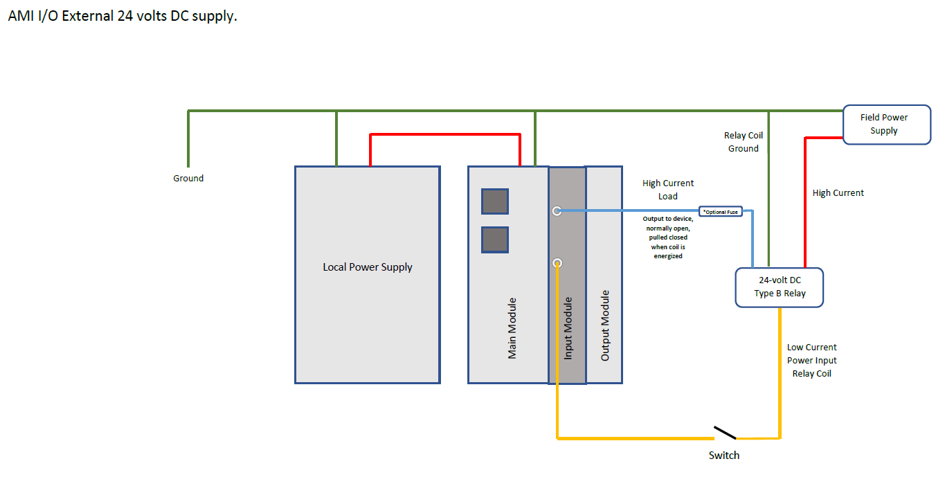 AMI I/O 24 Volts DC Field Power Supply Schematic ... High Current Power Supply Schematic on